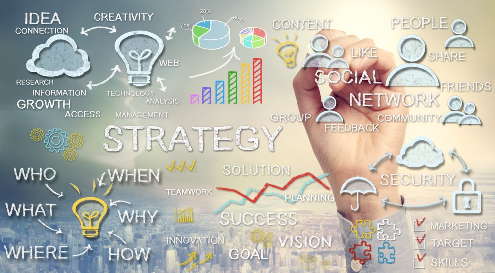 content marketing strategy tourism